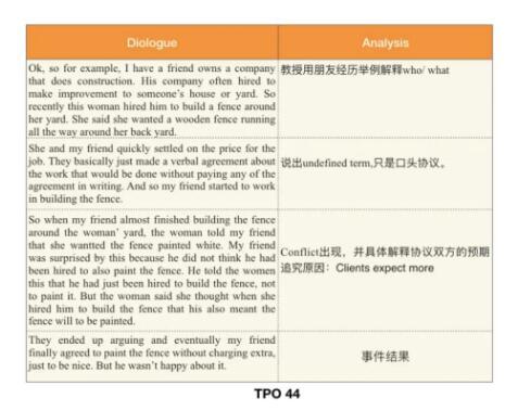 托福口语TASK3的满分思路